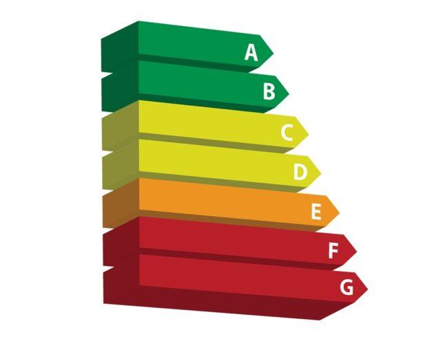 oznaczenia pozwalające określić klasę energetyczną