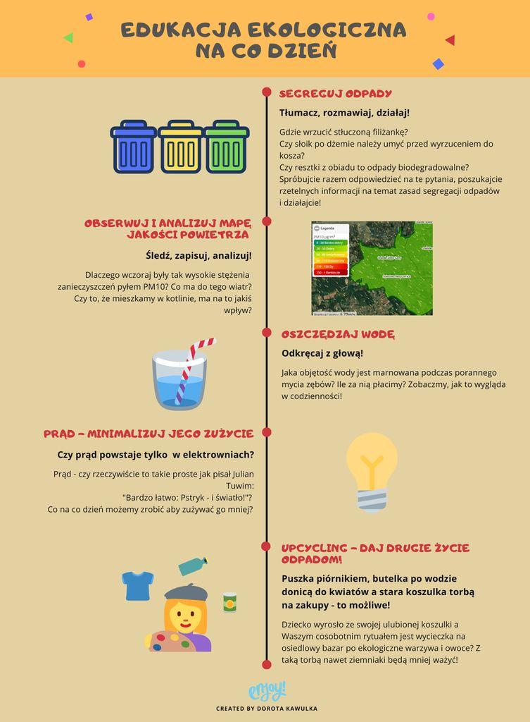 infografika edukacja ekologiczna na co dzień