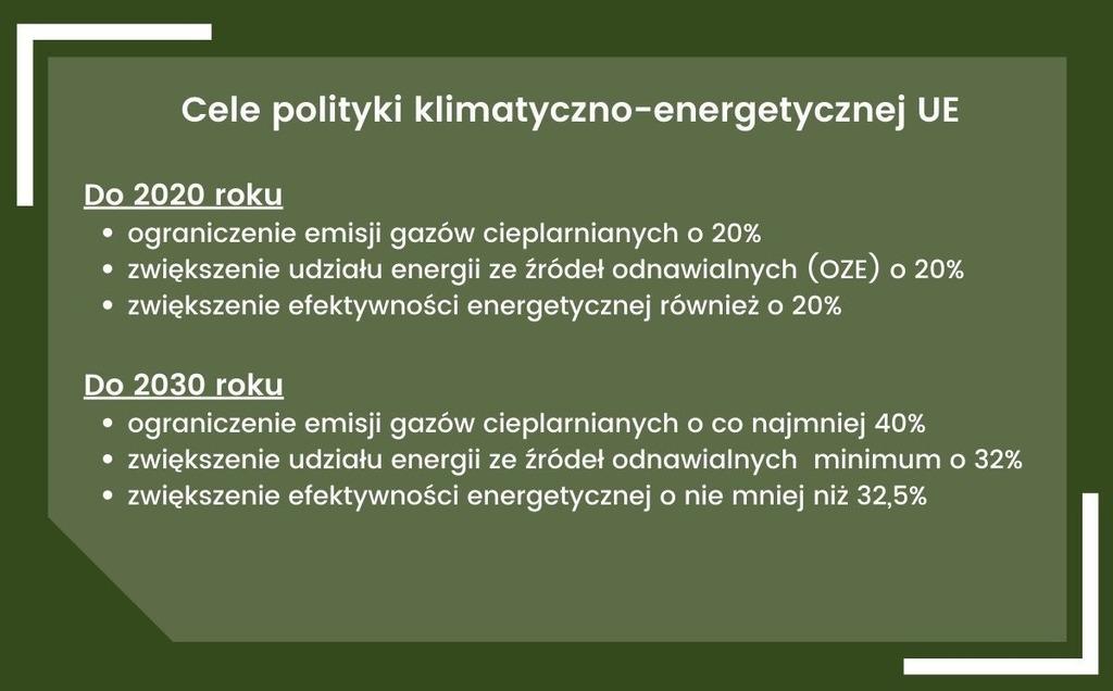 cele polityki klimatyczno energetycznej unii europejskiej